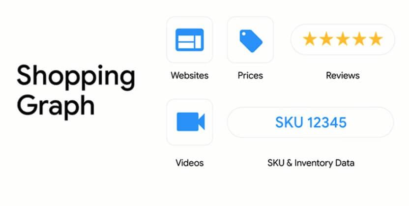 google shopping graph